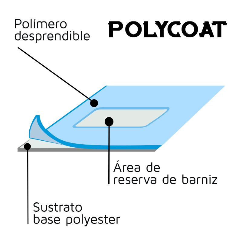 POLYCOAT: polímeros para sectorizado y reservas